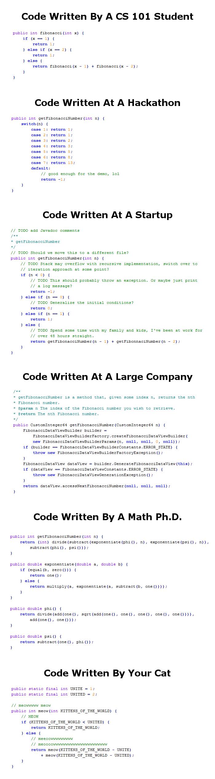 code styles